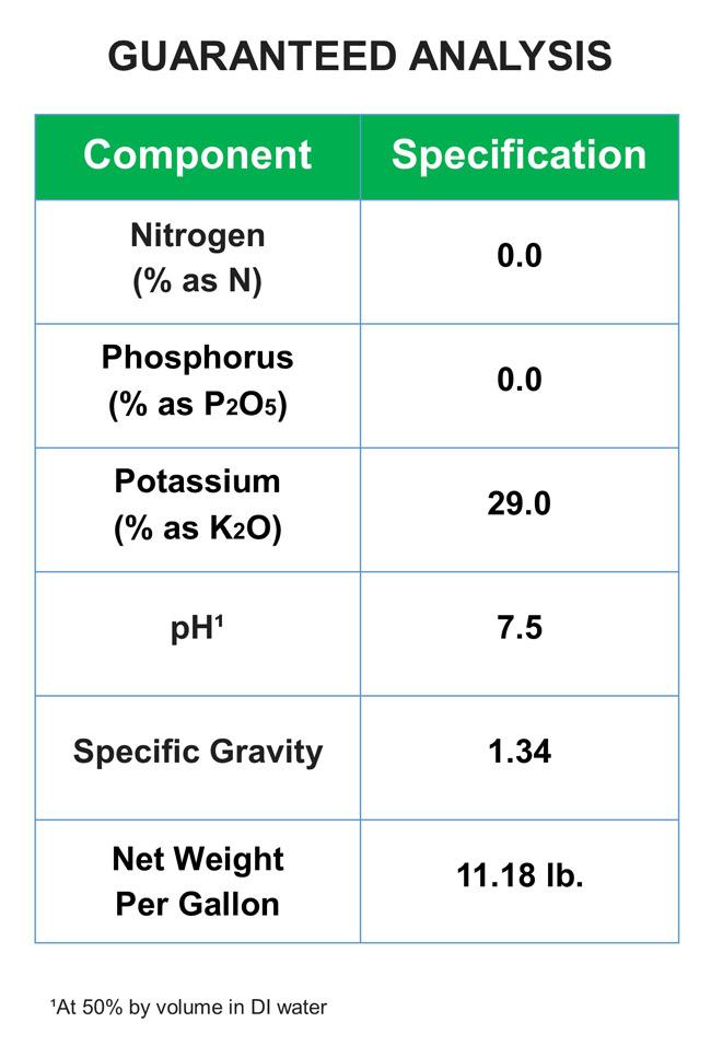 Fertilizer 0-0-29. High Purity Formulation
